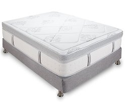Classic Brands Gramercy 14 Inch Memory Foam and Innerspring Mattress Review