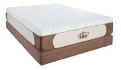 DynastyMattress 14 Inch Grand Cool Breeze GEL Memory Foam Mattress Review