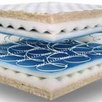 Best Innerspring Mattress Reviews & Buying Guide