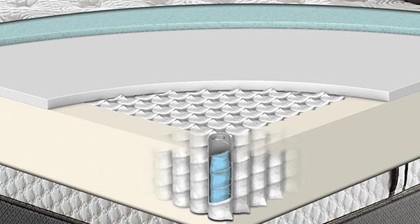 innerspring-mattress