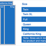 Mattress Sizes Comparison